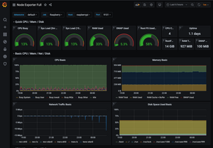 Monitoring a Raspberry Pi: Grafana with Prometheus